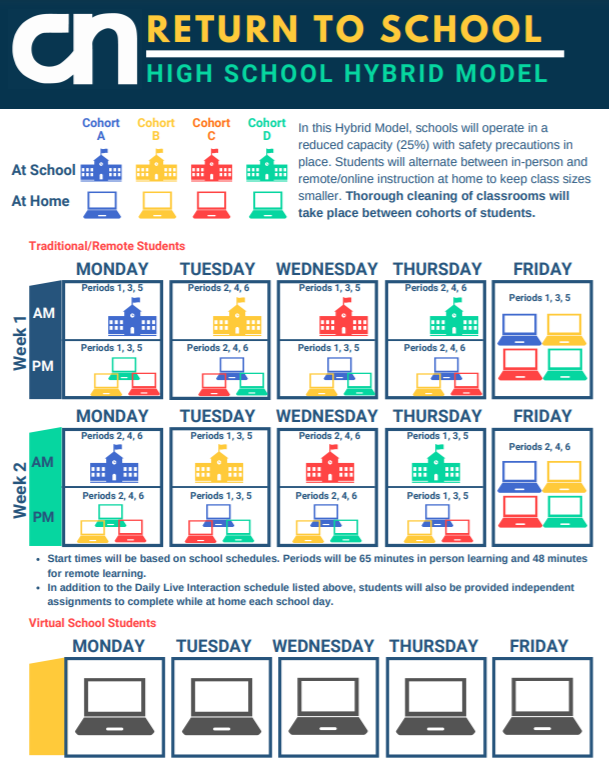 Graphic organizer sent out by school with Reopening Plan