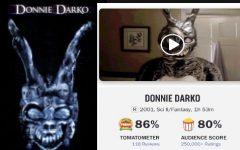 Navigation to Story: Donnie Darko: Genius Film or Overly Pretentious?