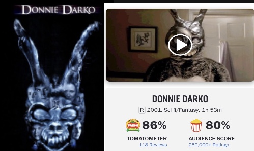 """""""Donnie Darko"""" recieved mostly high reviews from both the critics and the audience."""