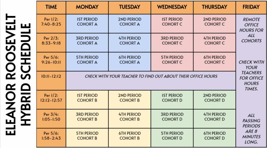 ERHS Hybrid Schedule 2021